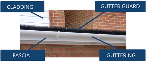guttering oxfordshire